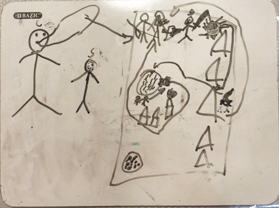 oral narrations stick figure drawing on whiteboard